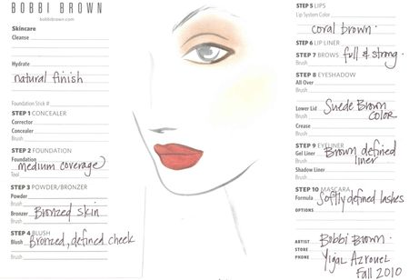 Yigal Azrouel Face Chart